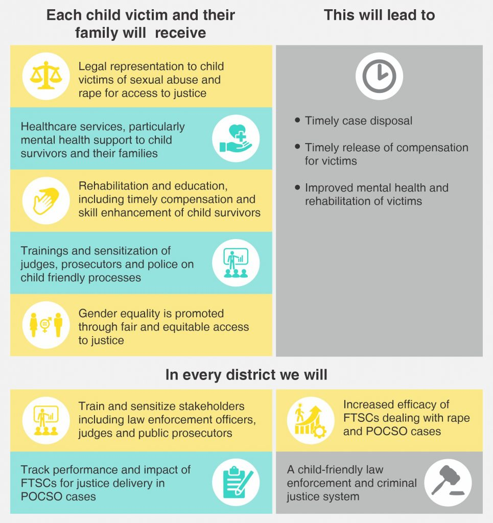 Child friendly law infographic